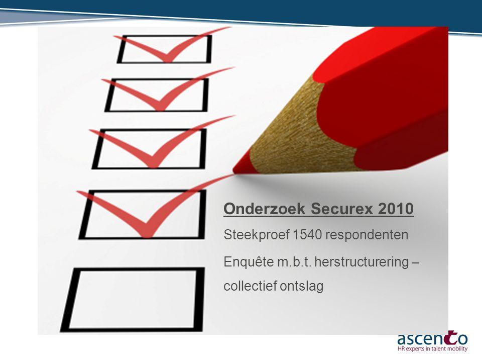 Onderzoek Securex 2010 Steekproef 1540 respondenten Enquête m.b.t. herstructurering – collectief ontslag