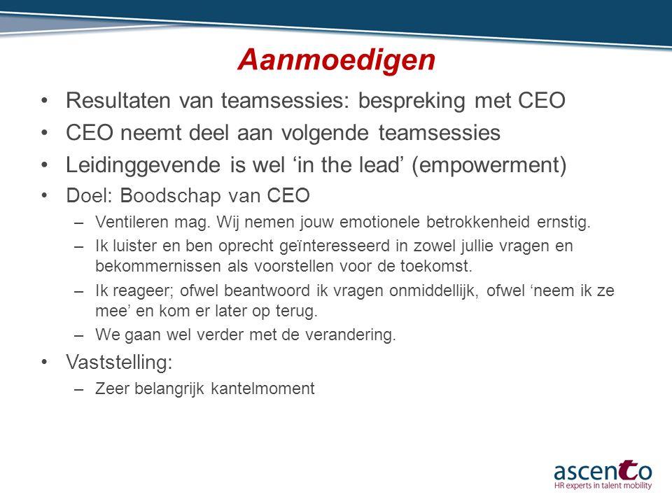 Resultaten van teamsessies: bespreking met CEO CEO neemt deel aan volgende teamsessies Leidinggevende is wel 'in the lead' (empowerment) Doel: Boodsch