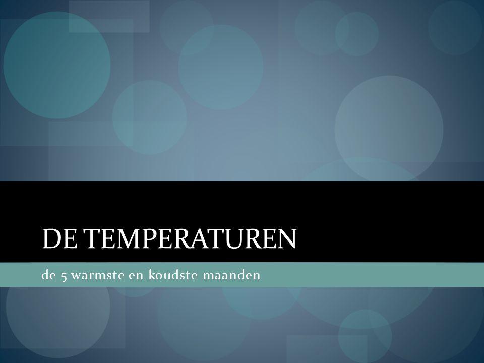DE TEMPERATUREN de 5 warmste en koudste maanden