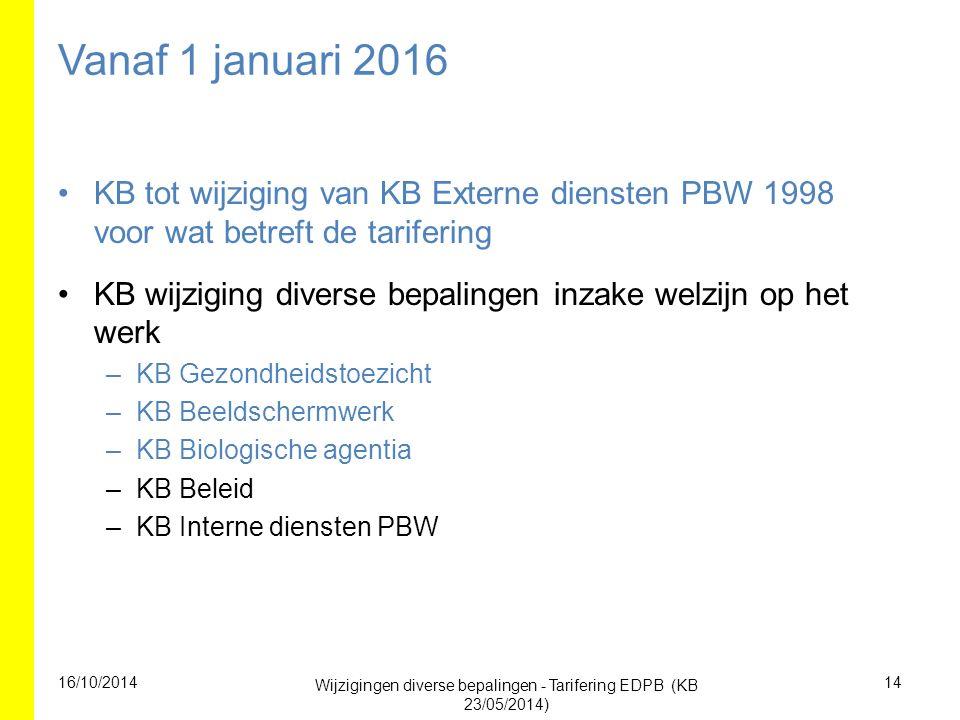 Vanaf 1 januari 2016 KB tot wijziging van KB Externe diensten PBW 1998 voor wat betreft de tarifering KB wijziging diverse bepalingen inzake welzijn op het werk –KB Gezondheidstoezicht –KB Beeldschermwerk –KB Biologische agentia –KB Beleid –KB Interne diensten PBW 16/10/2014 Wijzigingen diverse bepalingen - Tarifering EDPB (KB 23/05/2014) 14