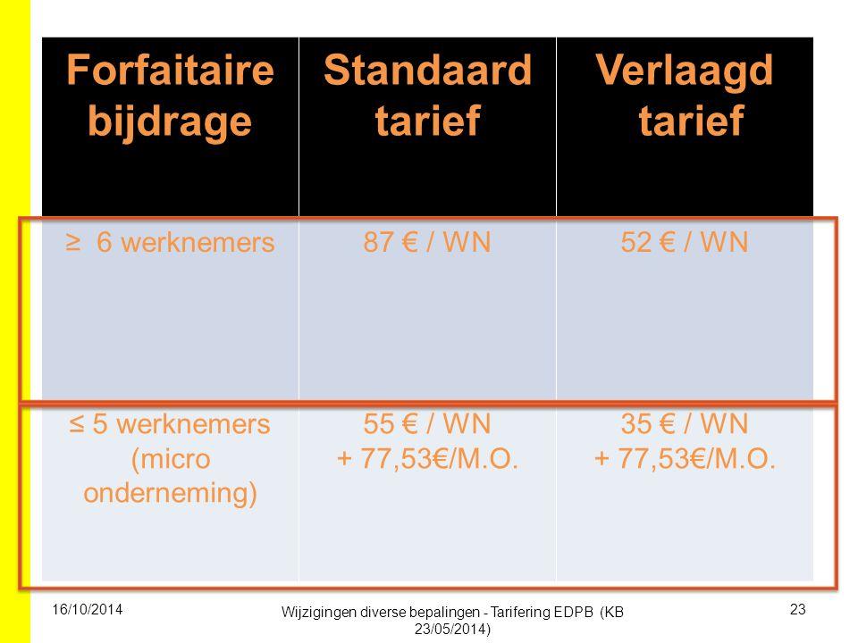 Forfaitaire bijdrage Standaard tarief Verlaagd tarief ≥ 6 werknemers87 € / WN52 € / WN ≤ 5 werknemers (micro onderneming) 55 € / WN + 77,53€/M.O.