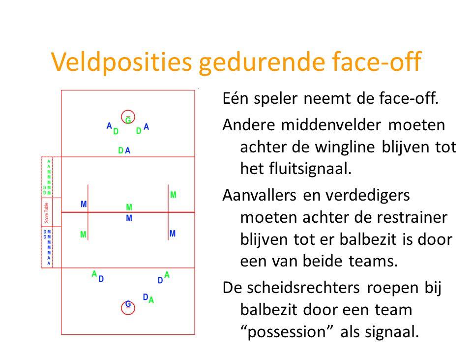 Veldposities gedurende face-off Eén speler neemt de face-off. Andere middenvelder moeten achter de wingline blijven tot het fluitsignaal. Aanvallers e
