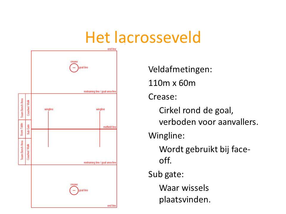 Het lacrosseveld Veldafmetingen: 110m x 60m Crease: Cirkel rond de goal, verboden voor aanvallers. Wingline: Wordt gebruikt bij face- off. Sub gate: W