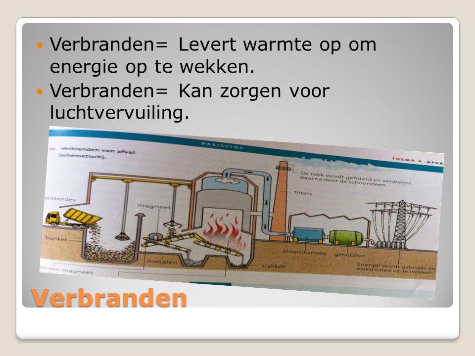 Verbranden Verbranden= Levert warmte op om energie op te wekken.