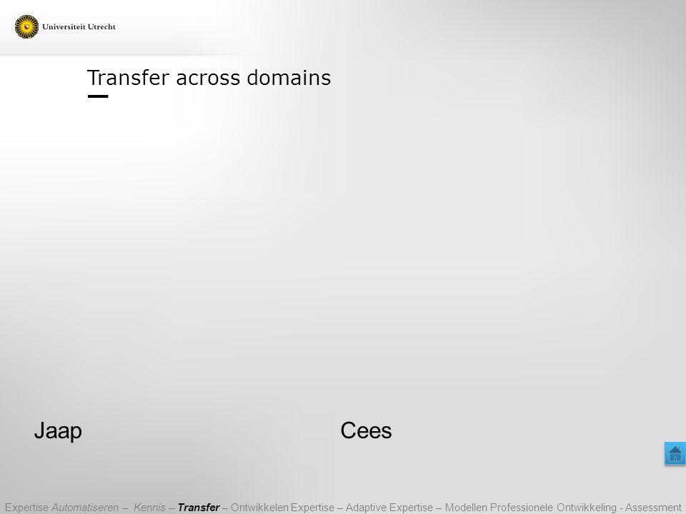 Transfer across domains JaapCees Expertise Automatiseren – Kennis – Transfer – Ontwikkelen Expertise – Adaptive Expertise – Modellen Professionele Ont