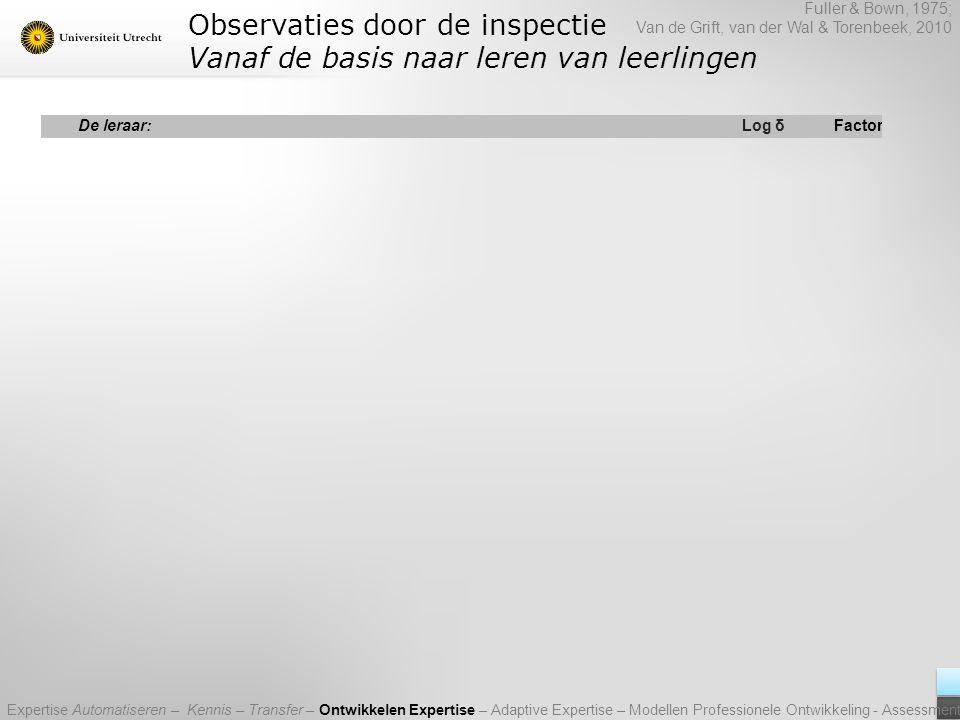 Observaties door de inspectie Vanaf de basis naar leren van leerlingen De leraar:Log δFactor Fuller & Bown, 1975; Van de Grift, van der Wal & Torenbee