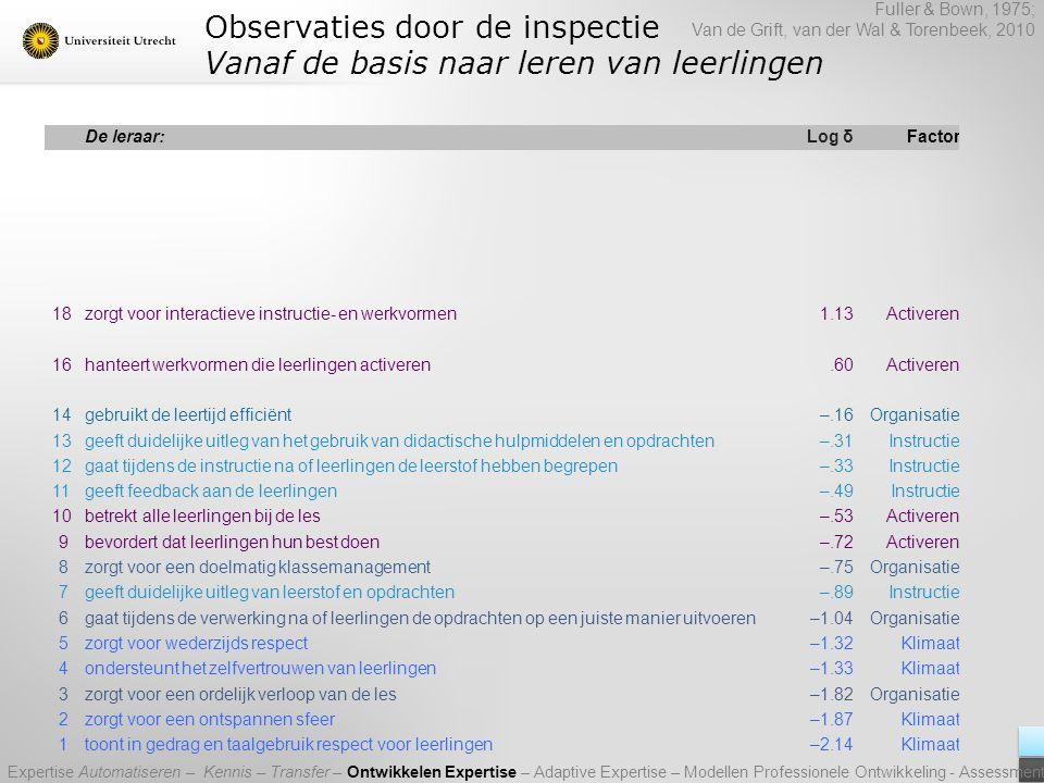 Observaties door de inspectie Vanaf de basis naar leren van leerlingen De leraar:Log δFactor 18zorgt voor interactieve instructie- en werkvormen1.13Ac