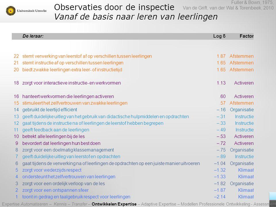 Fuller & Bown, 1975; Van de Grift, van der Wal & Torenbeek, 2010 Observaties door de inspectie Vanaf de basis naar leren van leerlingen De leraar:Log