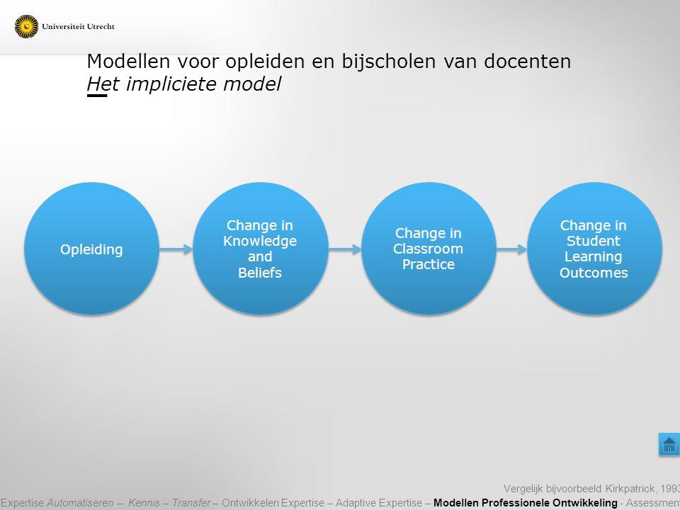 Modellen voor opleiden en bijscholen van docenten Het impliciete model Opleiding Change in Knowledge and Beliefs Change in Knowledge and Beliefs Chang