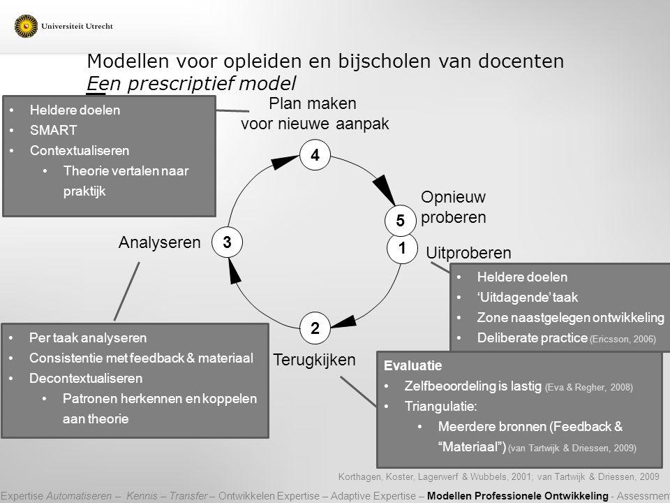 Terugkijken 2 Analyseren 3 Plan maken voor nieuwe aanpak 4 Uitproberen 1 Opnieuw proberen 5 Korthagen, Koster, Lagerwerf & Wubbels, 2001; van Tartwijk