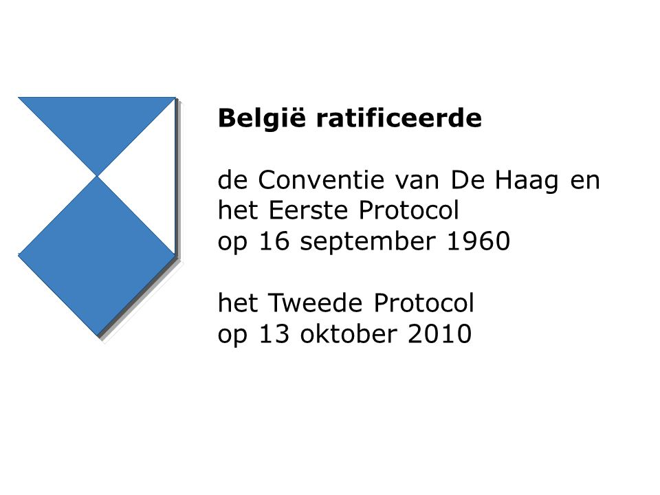 België ratificeerde de Conventie van De Haag en het Eerste Protocol op 16 september 1960 het Tweede Protocol op 13 oktober 2010