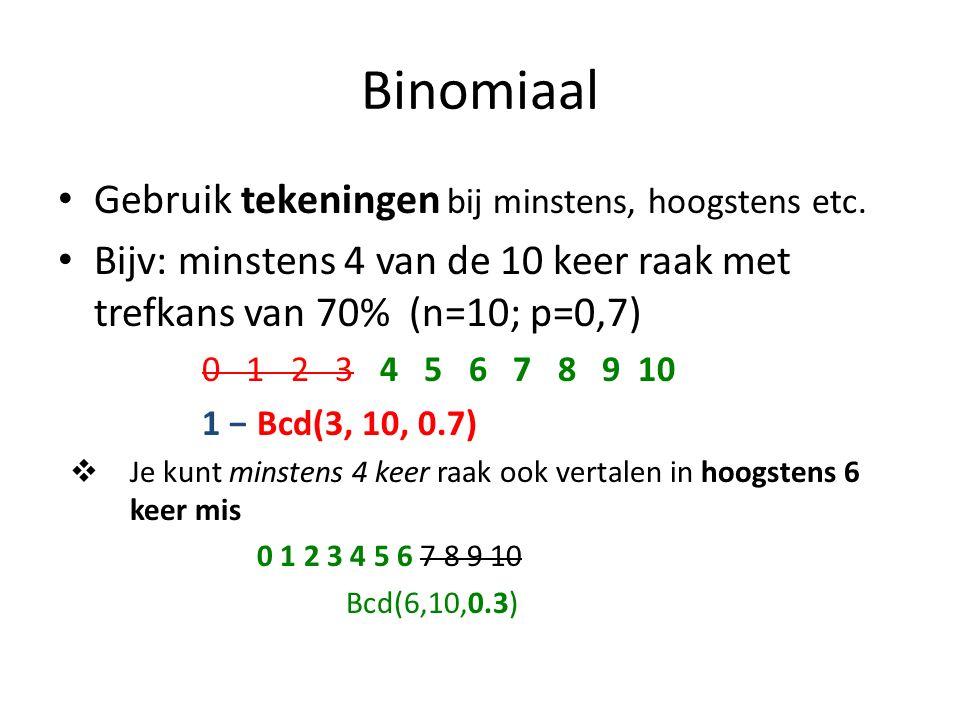 Binomiaal Gebruik tekeningen bij minstens, hoogstens etc. Bijv: minstens 4 van de 10 keer raak met trefkans van 70% (n=10; p=0,7) 0 1 2 3 4 5 6 7 8 9