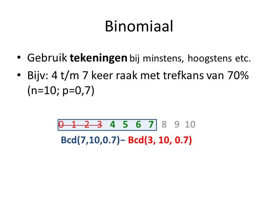 Binomiaal Gebruik tekeningen bij minstens, hoogstens etc. Bijv: 4 t/m 7 keer raak met trefkans van 70% (n=10; p=0,7) 0 1 2 3 4 5 6 7 8 9 10 Bcd(7,10,0