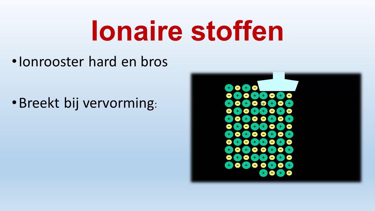Ionaire stoffen Ionrooster hard en bros Breekt bij vervorming :