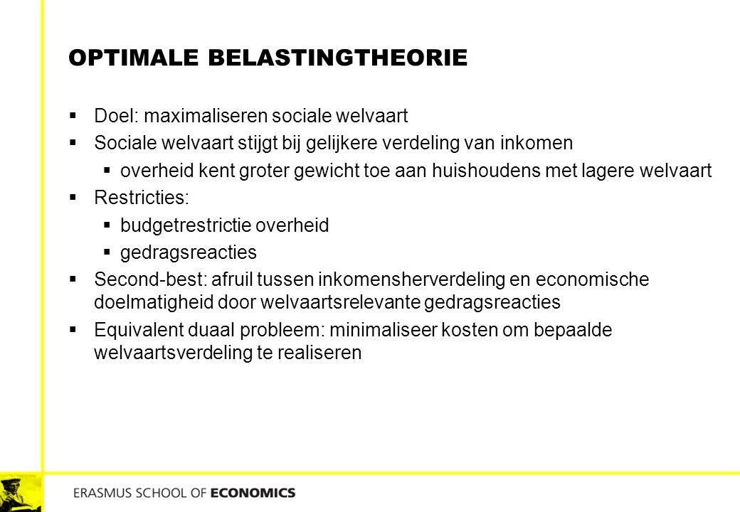OPTIMALE BELASTINGTHEORIE  Doel: maximaliseren sociale welvaart  Sociale welvaart stijgt bij gelijkere verdeling van inkomen  overheid kent groter