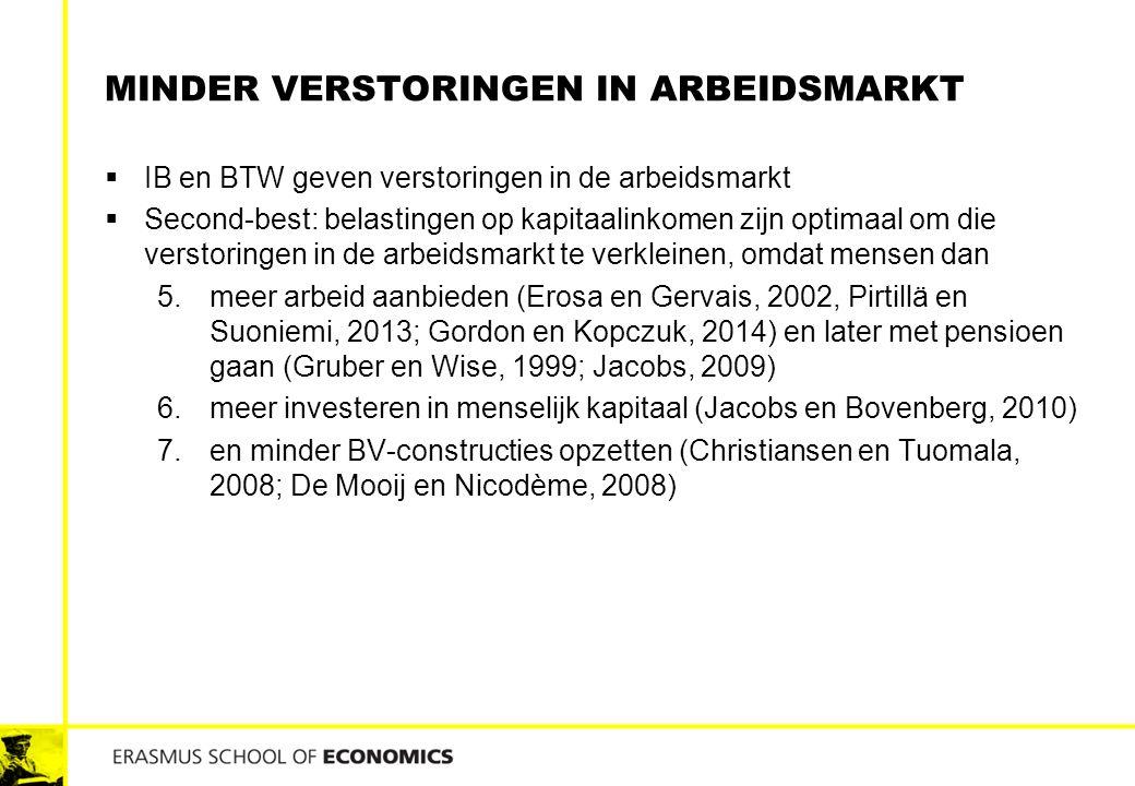 MINDER VERSTORINGEN IN ARBEIDSMARKT  IB en BTW geven verstoringen in de arbeidsmarkt  Second-best: belastingen op kapitaalinkomen zijn optimaal om d