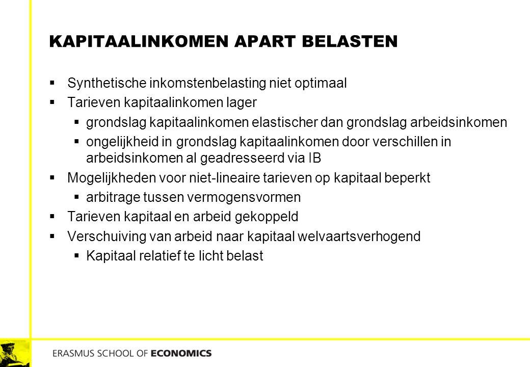 KAPITAALINKOMEN APART BELASTEN  Synthetische inkomstenbelasting niet optimaal  Tarieven kapitaalinkomen lager  grondslag kapitaalinkomen elastische