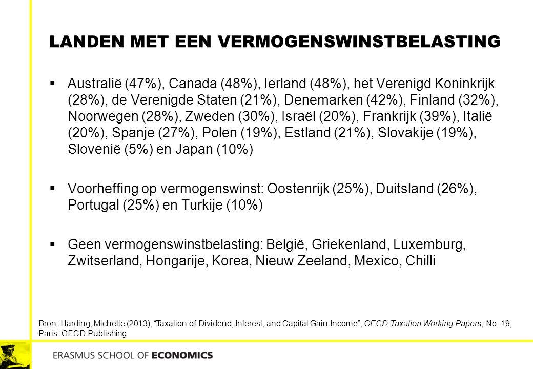 LANDEN MET EEN VERMOGENSWINSTBELASTING  Australië (47%), Canada (48%), Ierland (48%), het Verenigd Koninkrijk (28%), de Verenigde Staten (21%), Denem