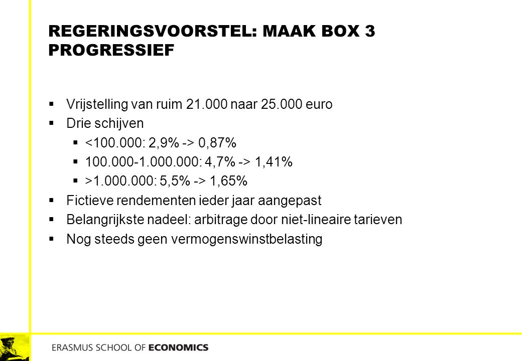 REGERINGSVOORSTEL: MAAK BOX 3 PROGRESSIEF  Vrijstelling van ruim 21.000 naar 25.000 euro  Drie schijven  0,87%  100.000-1.000.000: 4,7% -> 1,41% 