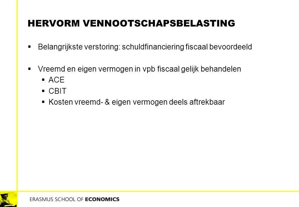 HERVORM VENNOOTSCHAPSBELASTING  Belangrijkste verstoring: schuldfinanciering fiscaal bevoordeeld  Vreemd en eigen vermogen in vpb fiscaal gelijk beh
