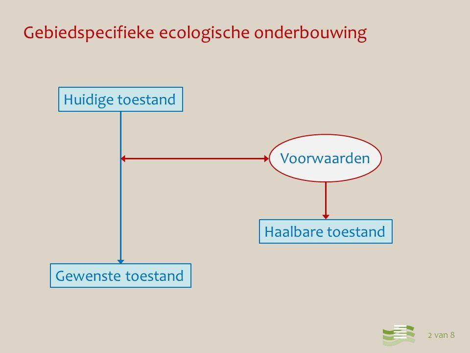 3 van 8 Voorwaarden: Ecologische Sleutelfactoren (ESF)