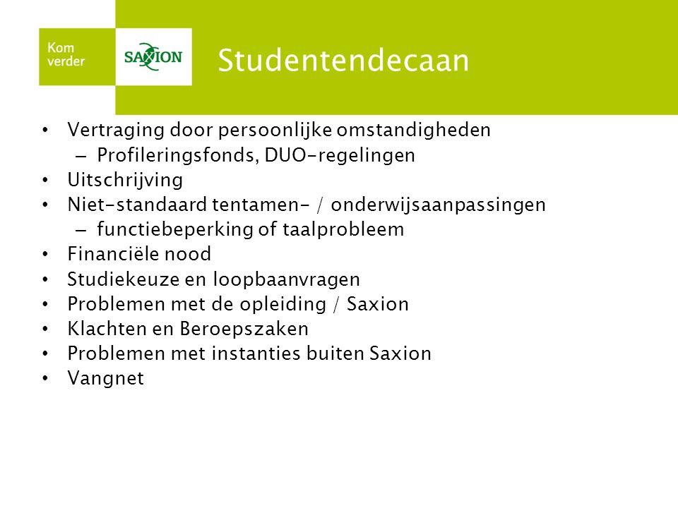 Studentendecaan Vertraging door persoonlijke omstandigheden – Profileringsfonds, DUO-regelingen Uitschrijving Niet-standaard tentamen- / onderwijsaanp