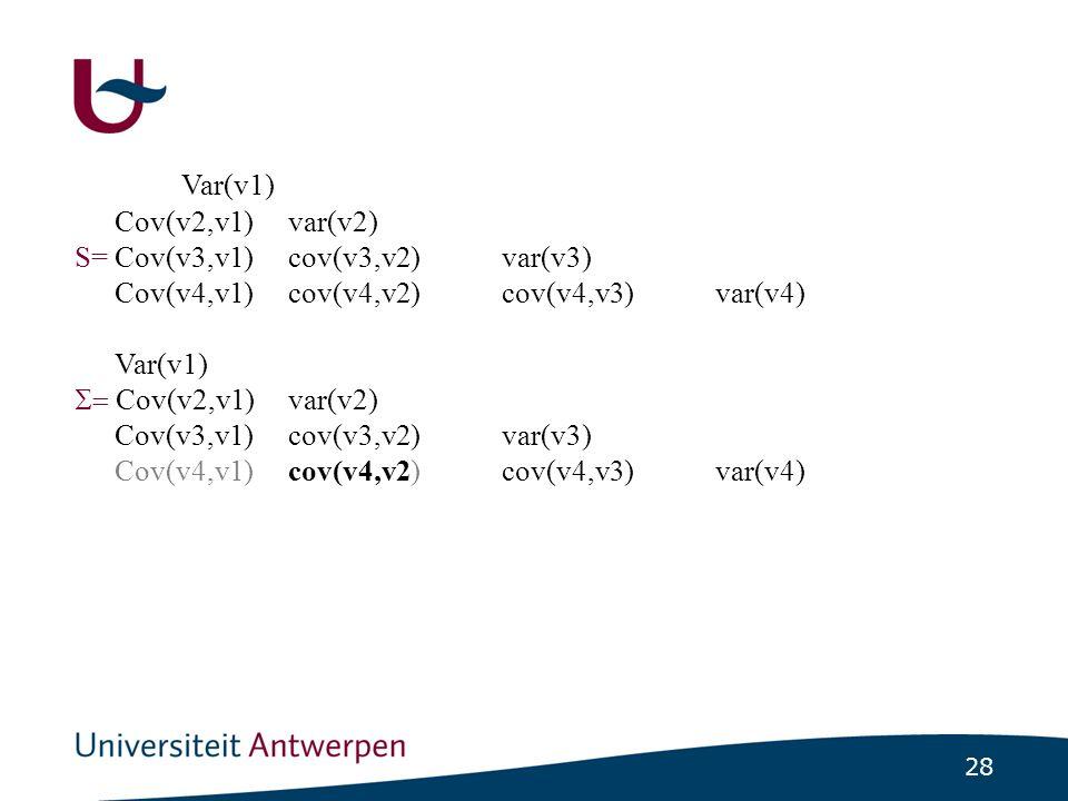 28 S= Var(v1) Cov(v2,v1)var(v2) S=Cov(v3,v1)cov(v3,v2)var(v3) Cov(v4,v1)cov(v4,v2)cov(v4,v3)var(v4) Var(v1)  Cov(v2,v1)var(v2) Cov(v3,v1)cov(v3,v2)