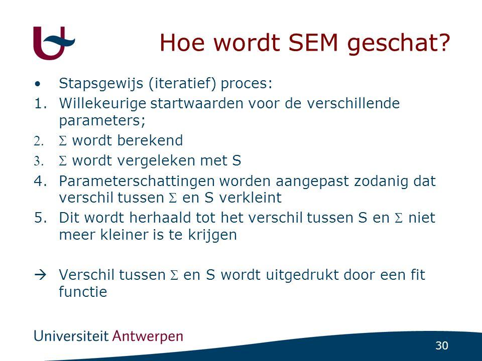 30 Hoe wordt SEM geschat? Stapsgewijs (iteratief) proces: 1.Willekeurige startwaarden voor de verschillende parameters;  wordt berekend  wordt v