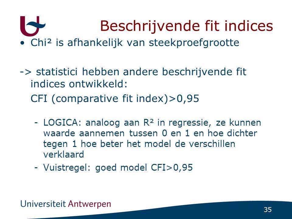 35 Beschrijvende fit indices Chi² is afhankelijk van steekproefgrootte -> statistici hebben andere beschrijvende fit indices ontwikkeld: CFI (comparat