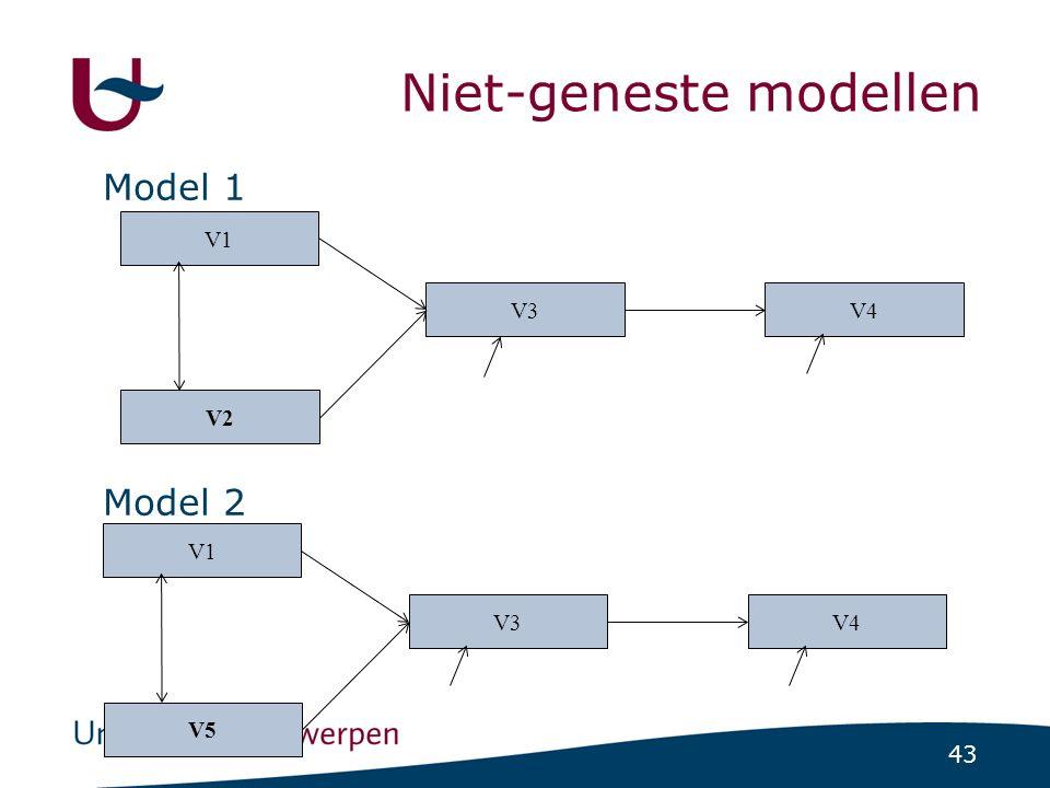 43 V1 V2 V3V4 Niet-geneste modellen Model 1 Model 2 V1 V5 V3V4
