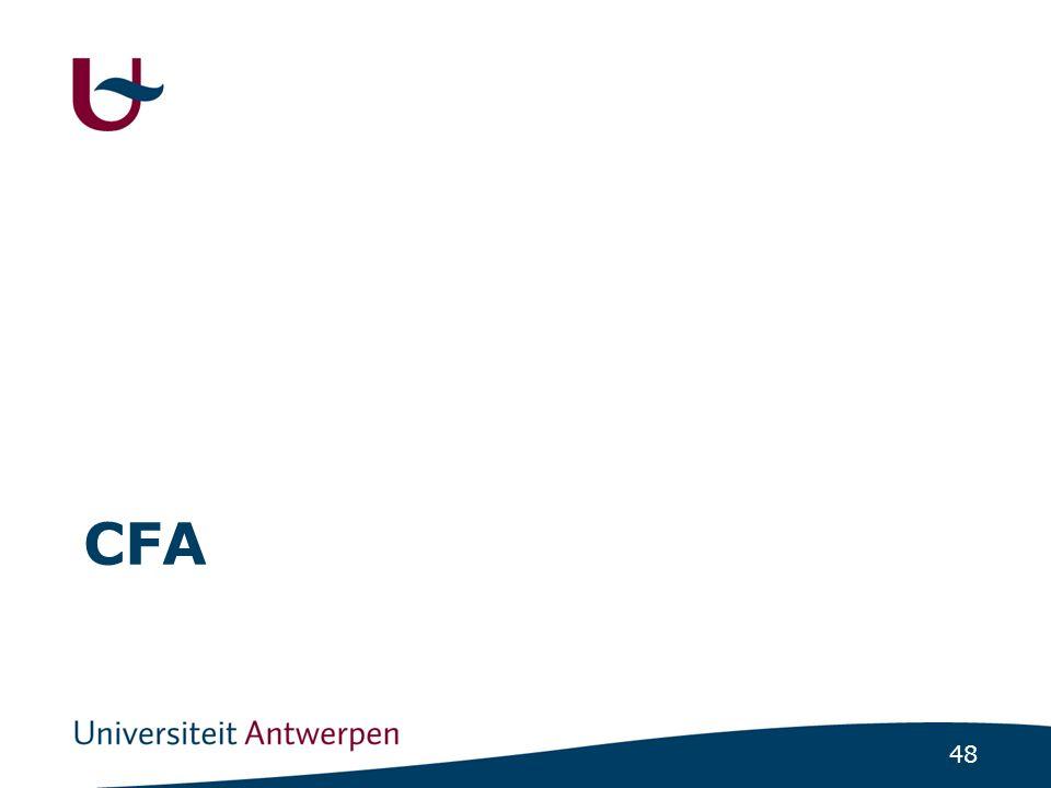 48 CFA