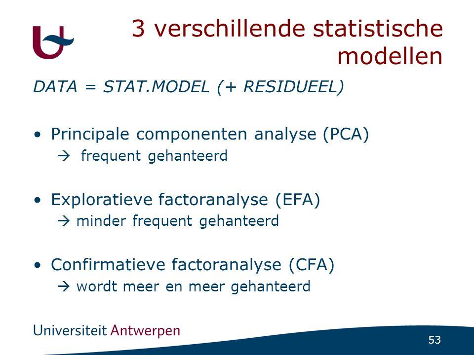 53 3 verschillende statistische modellen DATA = STAT.MODEL (+ RESIDUEEL) Principale componenten analyse (PCA)  frequent gehanteerd Exploratieve facto
