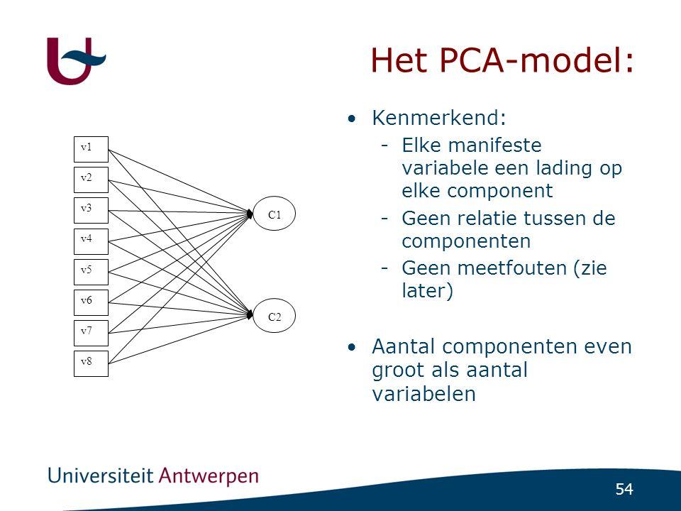 54 Het PCA-model: Kenmerkend: -Elke manifeste variabele een lading op elke component -Geen relatie tussen de componenten -Geen meetfouten (zie later)