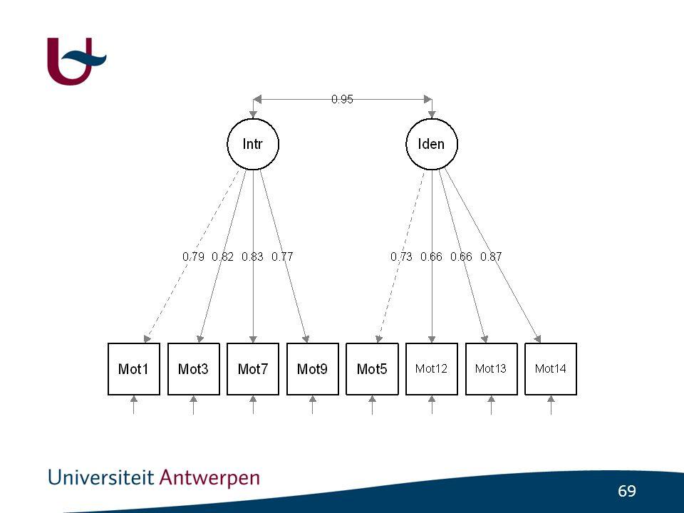 70  - Schat een model met 1 latente variabele + maak grafiek Tv variabelen (dataset Taalonderwijs.Rdata) Tv27Ik benut de dagelijkse routines en rituelen om gesprekjes aan te knopen Tv51Ik creëer vanuit een concrete, functionele context kansen voor de kinderen om te experimenteren, om al doende te leren.