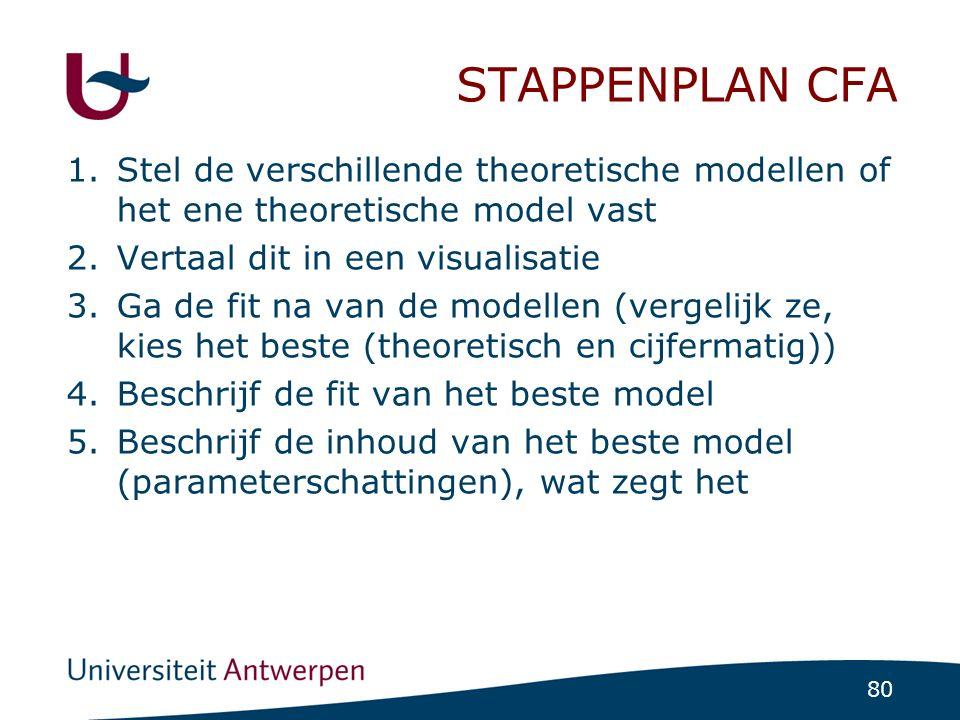 80 STAPPENPLAN CFA 1.Stel de verschillende theoretische modellen of het ene theoretische model vast 2.Vertaal dit in een visualisatie 3.Ga de fit na v