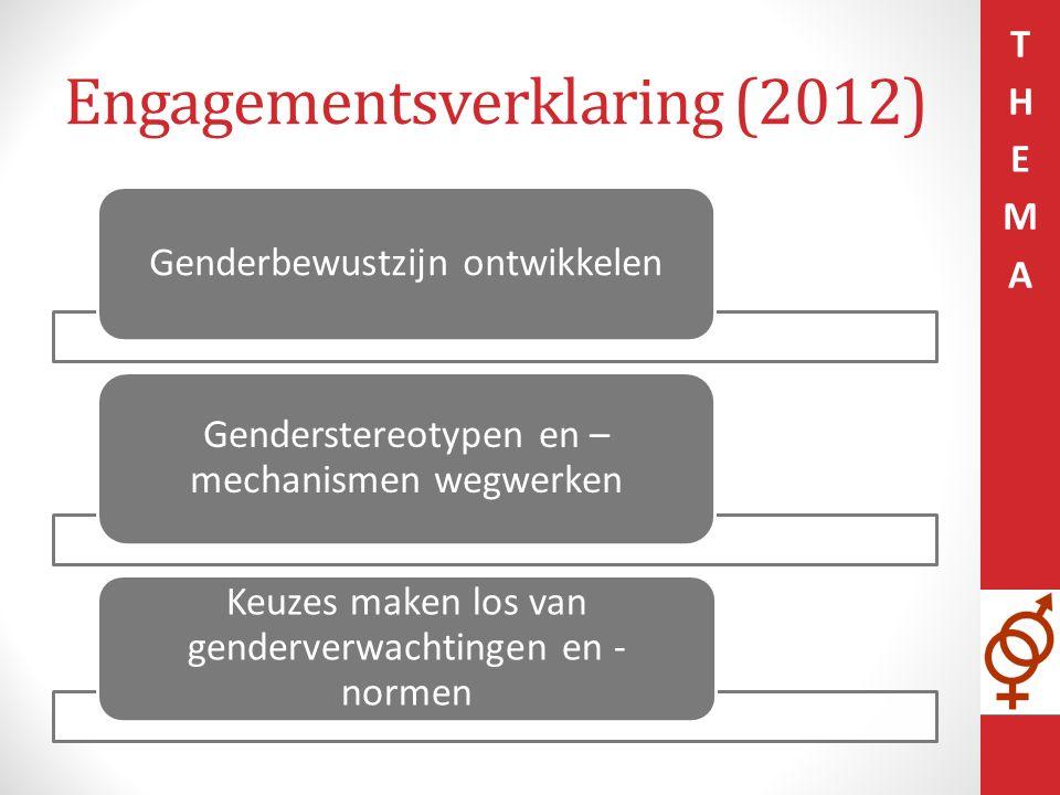 Engagementsverklaring (2012) Genderbewustzijn ontwikkelen Genderstereotypen en – mechanismen wegwerken Keuzes maken los van genderverwachtingen en - normen