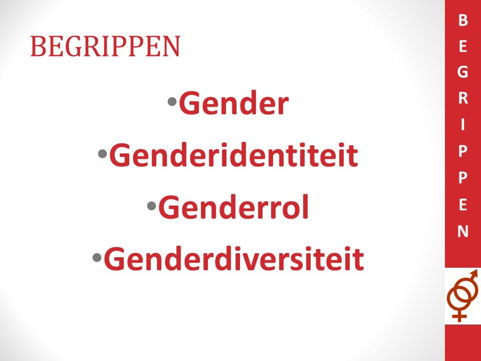 BEGRIPPEN Gender Genderidentiteit Genderrol Genderdiversiteit