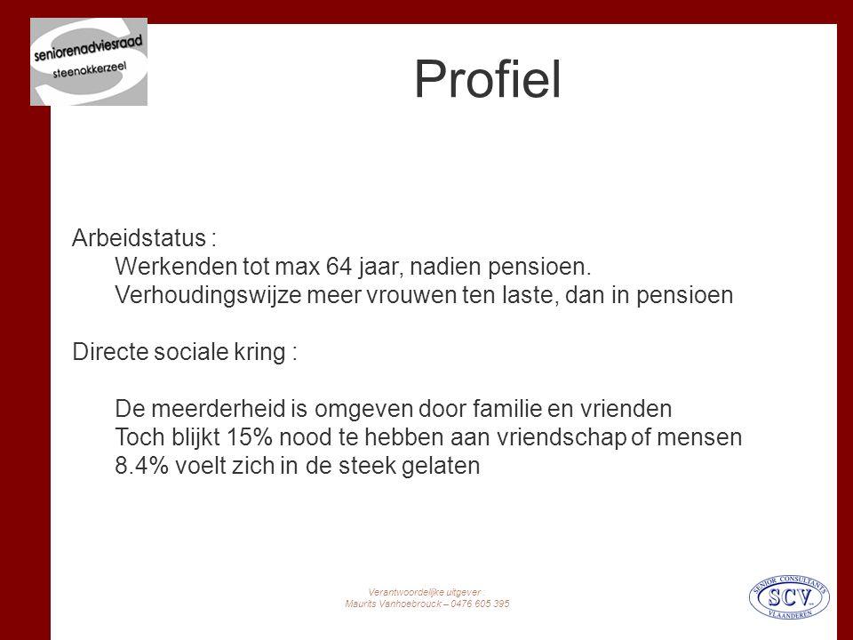 Verantwoordelijke uitgever : Maurits Vanhoebrouck – 0476 605 395 Profiel Arbeidstatus : Werkenden tot max 64 jaar, nadien pensioen.