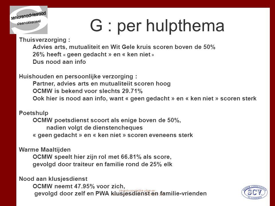 Verantwoordelijke uitgever : Maurits Vanhoebrouck – 0476 605 395 G : per hulpthema Thuisverzorging : Advies arts, mutualiteit en Wit Gele kruis scoren boven de 50% 26% heeft « geen gedacht » en « ken niet » Dus nood aan info Huishouden en persoonlijke verzorging : Partner, advies arts en mutualiteiit scoren hoog OCMW is bekend voor slechts 29.71% Ook hier is nood aan info, want « geen gedacht » en « ken niet » scoren sterk Poetshulp OCMW poetsdienst scoort als enige boven de 50%, nadien volgt de dienstencheques « geen gedacht » en « ken niet » scoren eveneens sterk Warme Maaltijden OCMW speelt hier zijn rol met 66.81% als score, gevolgd door traiteur en familie rond de 25% elk Nood aan klusjesdienst OCMW neemt 47.95% voor zich, gevolgd door zelf en PWA klusjesdienst en familie-vrienden