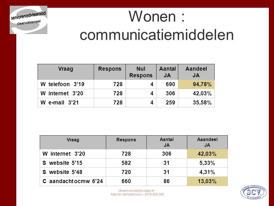 Verantwoordelijke uitgever : Maurits Vanhoebrouck – 0476 605 395 Wonen : communicatiemiddelen Communicatiemiddelen : VraagResponsNul Respons Aantal JA Aandeel JA W telefoon 3 19728469094,78% W internet 3 20728430642,03% W e-mail 3 21728425935,58% Internetgebruik naar gemeentelijke websites (uit vragen 5.15,5.48,6.24) : VraagResponsAantal JA Aaandeel JA W internet 3 2072830642,03% S website 5 15582315,33% S website 5 48720314,31% C aandacht ocmw 6 246608613,03%