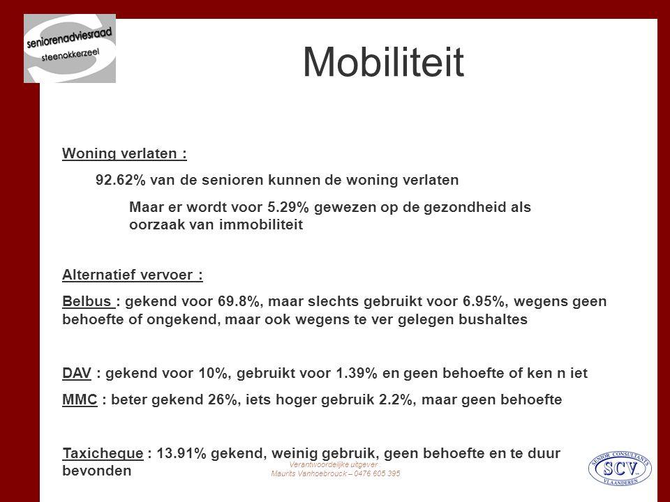 Verantwoordelijke uitgever : Maurits Vanhoebrouck – 0476 605 395 Mobiliteit Woning verlaten : 92.62% van de senioren kunnen de woning verlaten Maar er wordt voor 5.29% gewezen op de gezondheid als oorzaak van immobiliteit Alternatief vervoer : Belbus : gekend voor 69.8%, maar slechts gebruikt voor 6.95%, wegens geen behoefte of ongekend, maar ook wegens te ver gelegen bushaltes DAV : gekend voor 10%, gebruikt voor 1.39% en geen behoefte of ken n iet MMC : beter gekend 26%, iets hoger gebruik 2.2%, maar geen behoefte Taxicheque : 13.91% gekend, weinig gebruik, geen behoefte en te duur bevonden