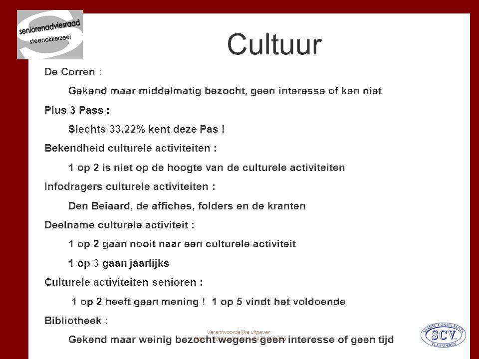 Verantwoordelijke uitgever : Maurits Vanhoebrouck – 0476 605 395 Cultuur De Corren : Gekend maar middelmatig bezocht, geen interesse of ken niet Plus 3 Pass : Slechts 33.22% kent deze Pas .