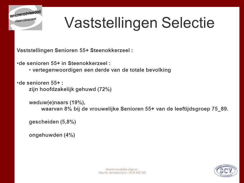 Verantwoordelijke uitgever : Maurits Vanhoebrouck – 0476 605 395 Vaststellingen Selectie Vaststellingen Senioren 55+ Steenokkerzeel : de senioren 55+ in Steenokkerzeel : vertegenwoordigen een derde van de totale bevolking de senioren 55+ : zijn hoofdzakelijk gehuwd (72%) weduw(e)naars (19%), waarvan 8% bij de vrouwelijke Senioren 55+ van de leeftijdsgroep 75_89.
