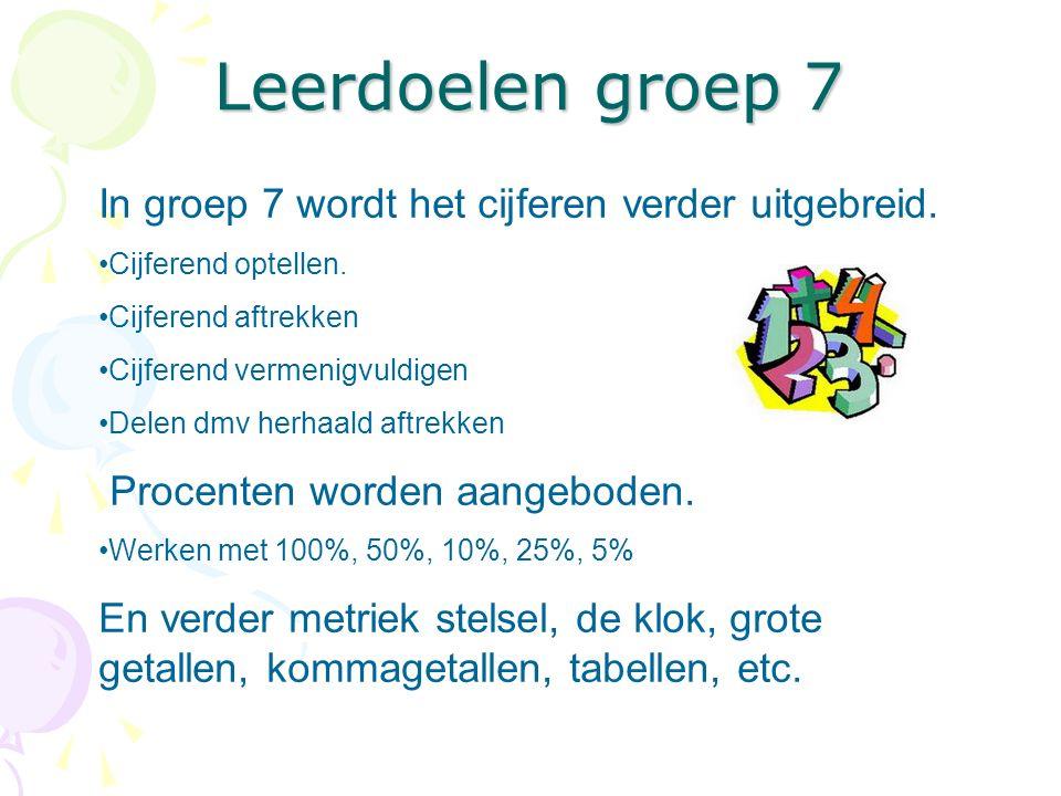 Leerdoelen groep 7 In groep 7 wordt het cijferen verder uitgebreid. Cijferend optellen. Cijferend aftrekken Cijferend vermenigvuldigen Delen dmv herha