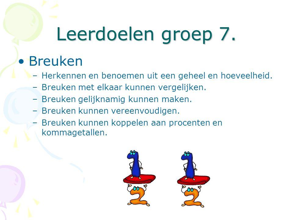 Leerdoelen groep 7. Breuken –H–Herkennen en benoemen uit een geheel en hoeveelheid. –B–Breuken met elkaar kunnen vergelijken. –B–Breuken gelijknamig k