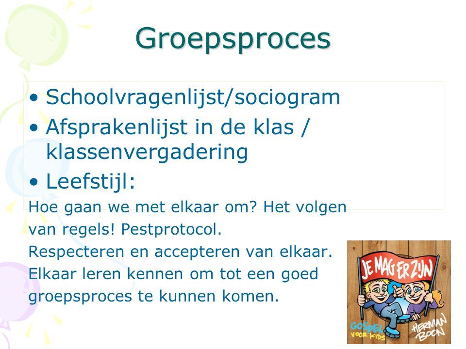 Groepsproces Schoolvragenlijst/sociogram Afsprakenlijst in de klas / klassenvergadering Leefstijl: Hoe gaan we met elkaar om? Het volgen van regels! P