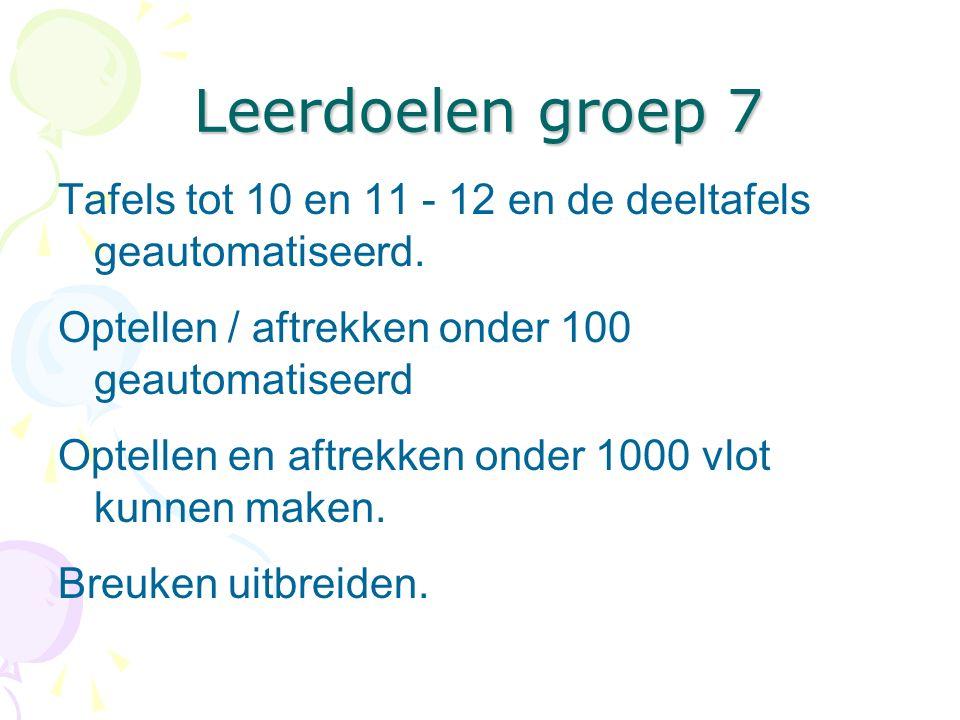 Leerdoelen groep 7 Tafels tot 10 en 11 - 12 en de deeltafels geautomatiseerd. Optellen / aftrekken onder 100 geautomatiseerd Optellen en aftrekken ond