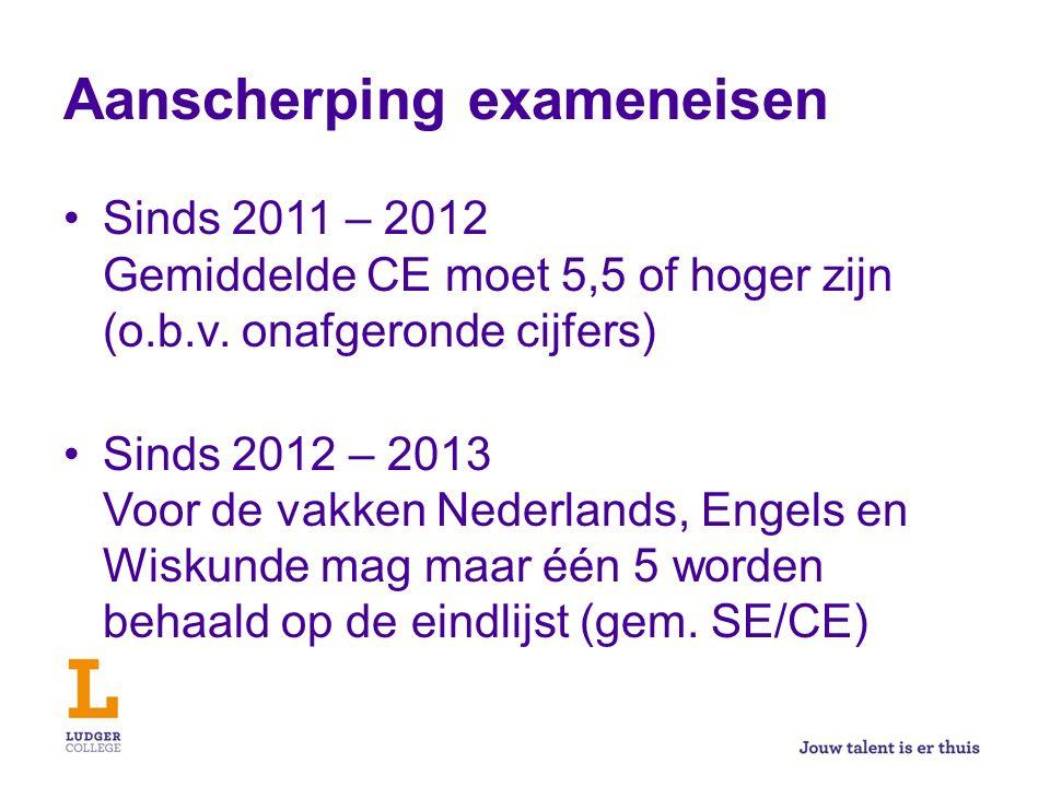 Aanscherping exameneisen Sinds 2011 – 2012 Gemiddelde CE moet 5,5 of hoger zijn (o.b.v. onafgeronde cijfers) Sinds 2012 – 2013 Voor de vakken Nederlan