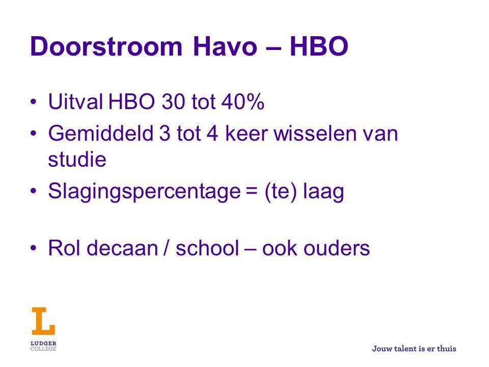 Doorstroom Havo – HBO Uitval HBO 30 tot 40% Gemiddeld 3 tot 4 keer wisselen van studie Slagingspercentage = (te) laag Rol decaan / school – ook ouders