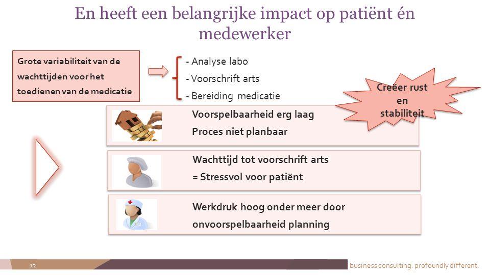 business consulting. profoundly different. En heeft een belangrijke impact op patiënt én medewerker - Analyse labo - Voorschrift arts - Bereiding medi
